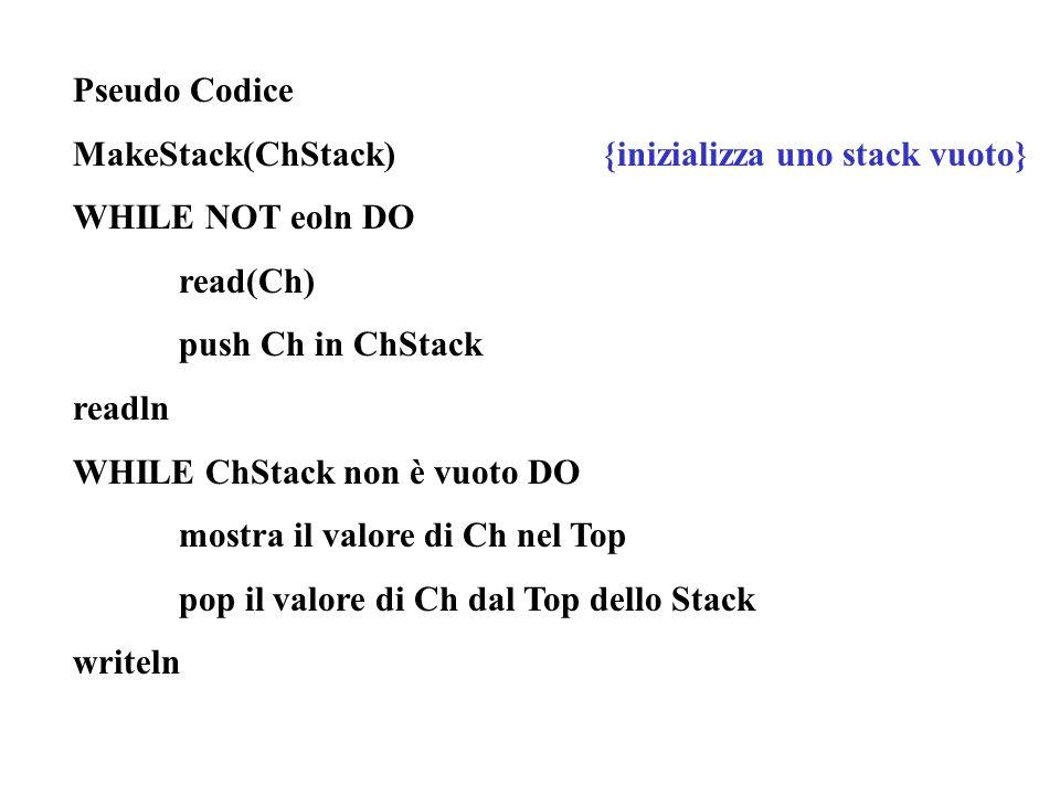 Pseudo Codice MakeStack(ChStack){inizializza uno stack vuoto} WHILE NOT eoln DO read(Ch) push Ch in ChStack readln WHILE ChStack non è vuoto DO mostra il valore di Ch nel Top pop il valore di Ch dal Top dello Stack writeln