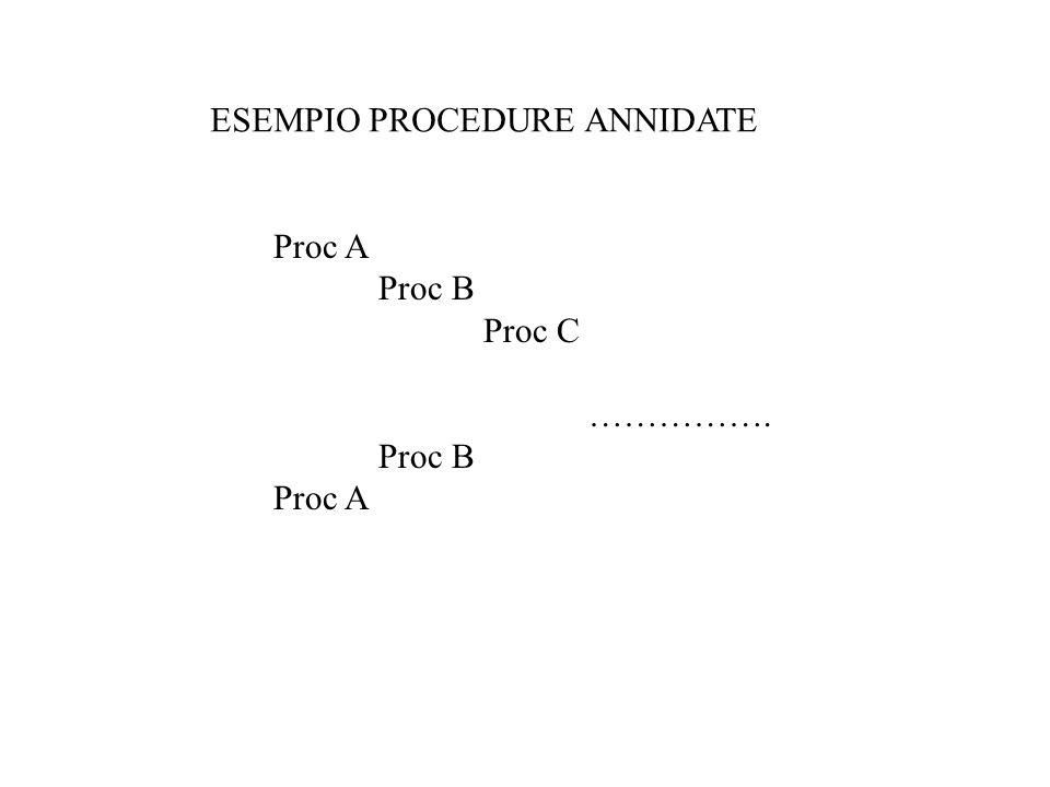 ESEMPIO PROCEDURE ANNIDATE Proc A Proc B Proc C ……………. Proc B Proc A
