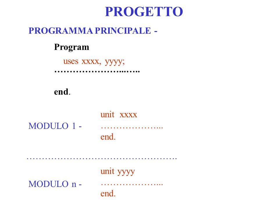 PROGETTO MODULO 1 - MODULO n - PROGRAMMA PRINCIPALE - Program …………………...…..