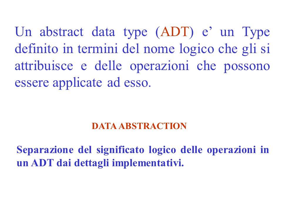 Un abstract data type (ADT) e un Type definito in termini del nome logico che gli si attribuisce e delle operazioni che possono essere applicate ad es