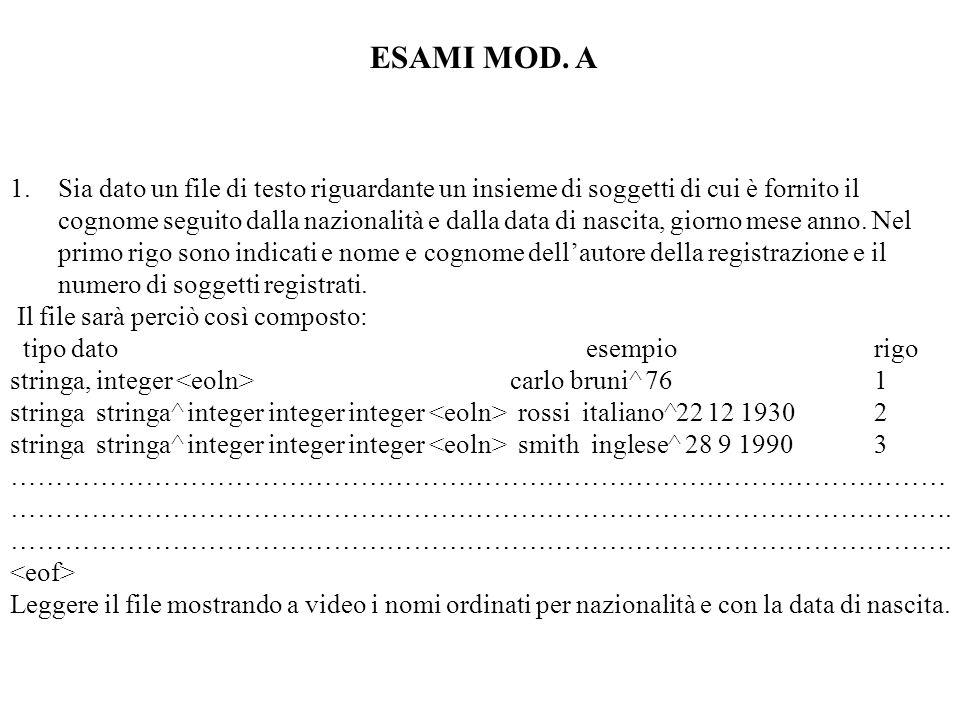 Nel 1572 tale Raffaele Bombelli, colui che per primo introdusse le parentesi, propose di trattare la come una entità a parte e di applicare ad essa tutte le regole che valevano per i numeri normali.