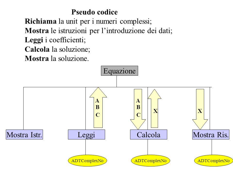 Pseudo codice Richiama la unit per i numeri complessi; Mostra le istruzioni per lintroduzione dei dati; Leggi i coefficienti; Calcola la soluzione; Mo