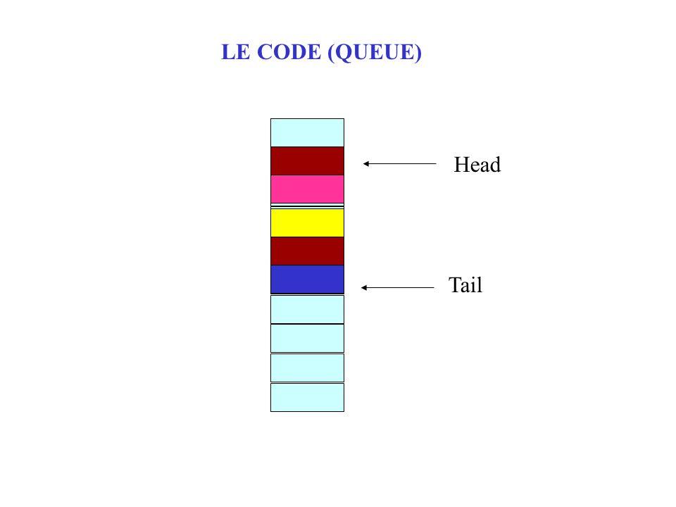 Head LE CODE (QUEUE) Tail Head