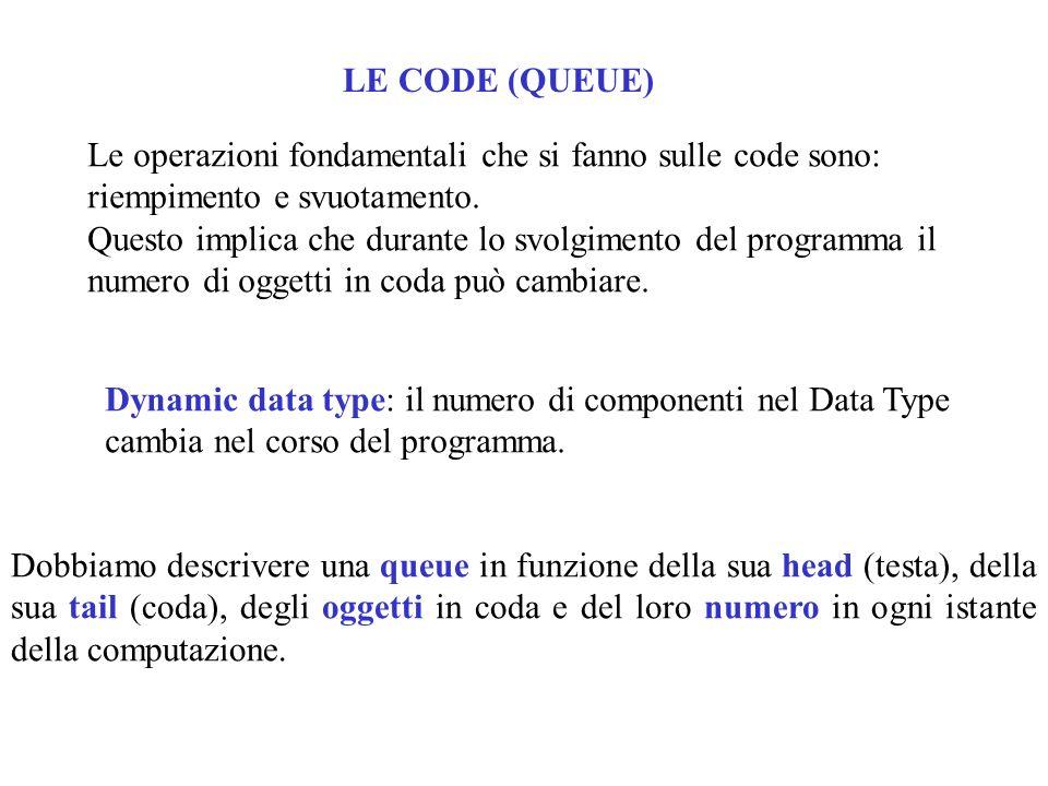 LE CODE (QUEUE) Le operazioni fondamentali che si fanno sulle code sono: riempimento e svuotamento. Questo implica che durante lo svolgimento del prog