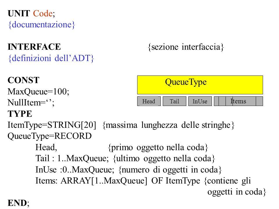 UNIT Code; {documentazione} INTERFACE{sezione interfaccia} {definizioni dellADT} CONST MaxQueue=100; NullItem=; TYPE ItemType=STRING[20] massima lunghezza delle stringhe QueueType=RECORD Head, primo oggetto nella coda Tail : 1..MaxQueue; ultimo oggetto nella coda InUse :0..MaxQueue; numero di oggetti in coda Items: ARRAY[1..MaxQueue] OF ItemType contiene gli oggetti in coda END; TailInUse Items QueueType Head