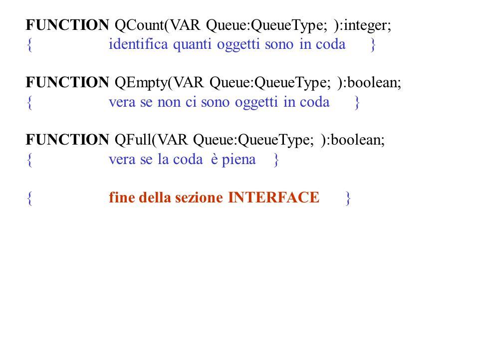 FUNCTION QCount(VAR Queue:QueueType; ):integer; { identifica quanti oggetti sono in coda } FUNCTION QEmpty(VAR Queue:QueueType; ):boolean; { vera se non ci sono oggetti in coda } FUNCTION QFull(VAR Queue:QueueType; ):boolean; { vera se la coda è piena } { fine della sezione INTERFACE }