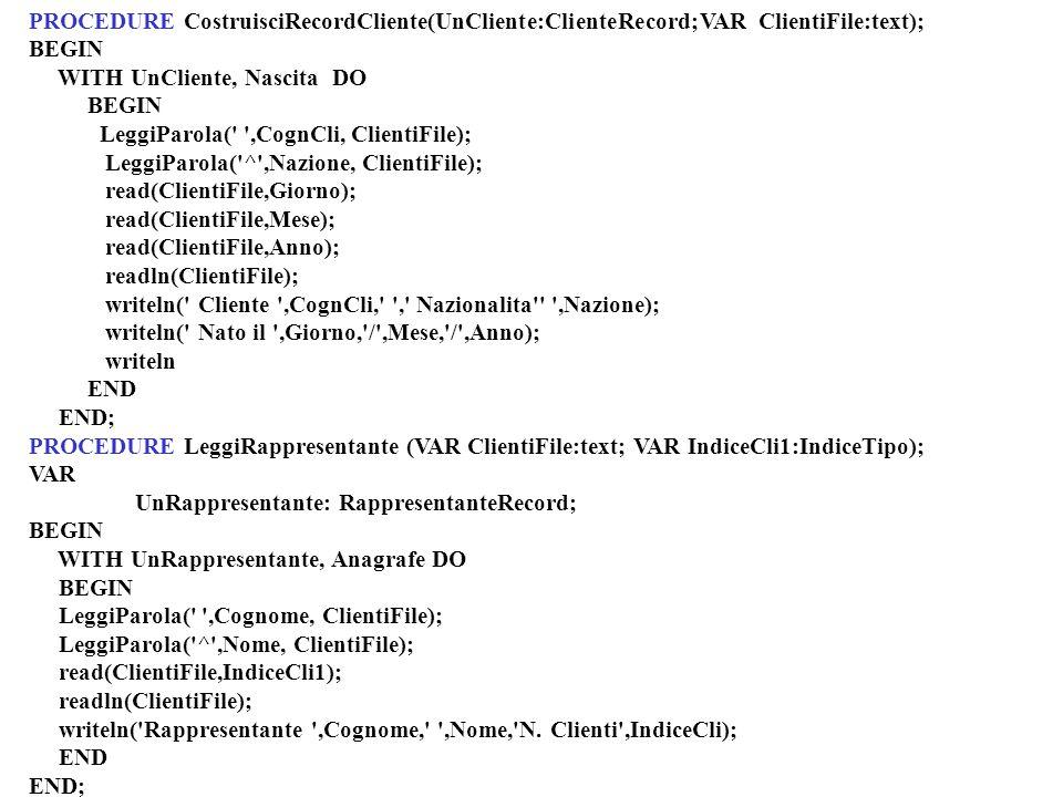 FUNCTION StackEmpty(VAR Stack:StackType; ):boolean; { vera se non ci sono oggetti nello stack } BEGIN StackEmpty:=(Stack.Top=0) END; Items StackType Top FUNCTION StackFull(VAR Stack:StackType; ):boolean; { vera se lo stack è pieno } BEGIN StackFull:=(Stack.Top=MaxStack) END;