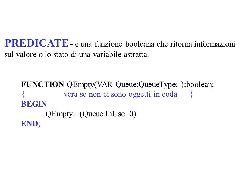 FUNCTION QEmpty(VAR Queue:QueueType; ):boolean; { vera se non ci sono oggetti in coda } BEGIN QEmpty:=(Queue.InUse=0) END; PREDICATE - è una funzione booleana che ritorna informazioni sul valore o lo stato di una variabile astratta.