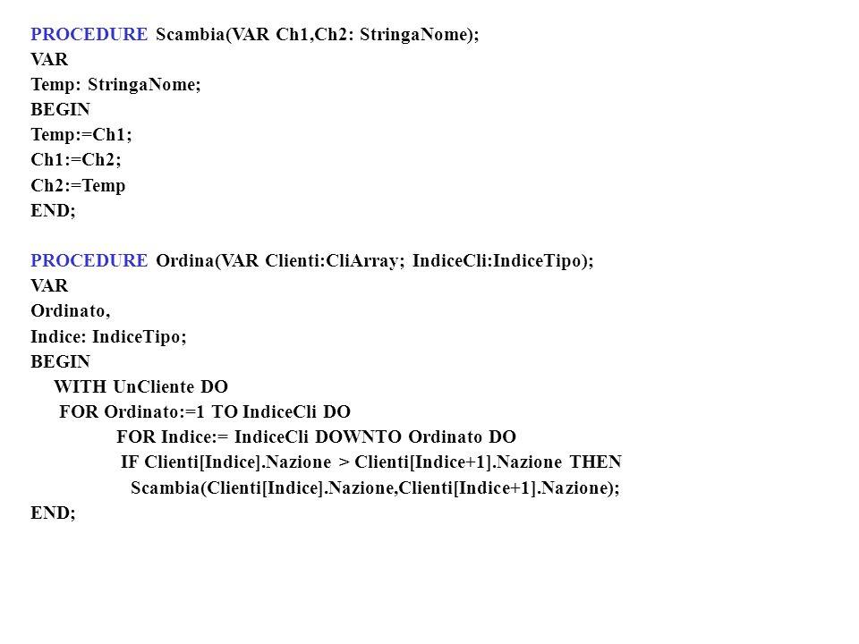 PROGRAM InvertiRigo(input,output); {documentazione} USES Stack; VAR ChStack:StackType Ch:char {carattere da inserire o eliminare dallo stack} BEGIN MakeStack(ChStack); WHILE NOT eoln DO BEGIN read(Ch); Push(Ch,ChStack); END; readln; WHILE NOT StackEmpty(ChStack) DO BEGIN Ch:=StackTop(ChStack); Pop(ChStack); write(Ch) END; writeln; END.