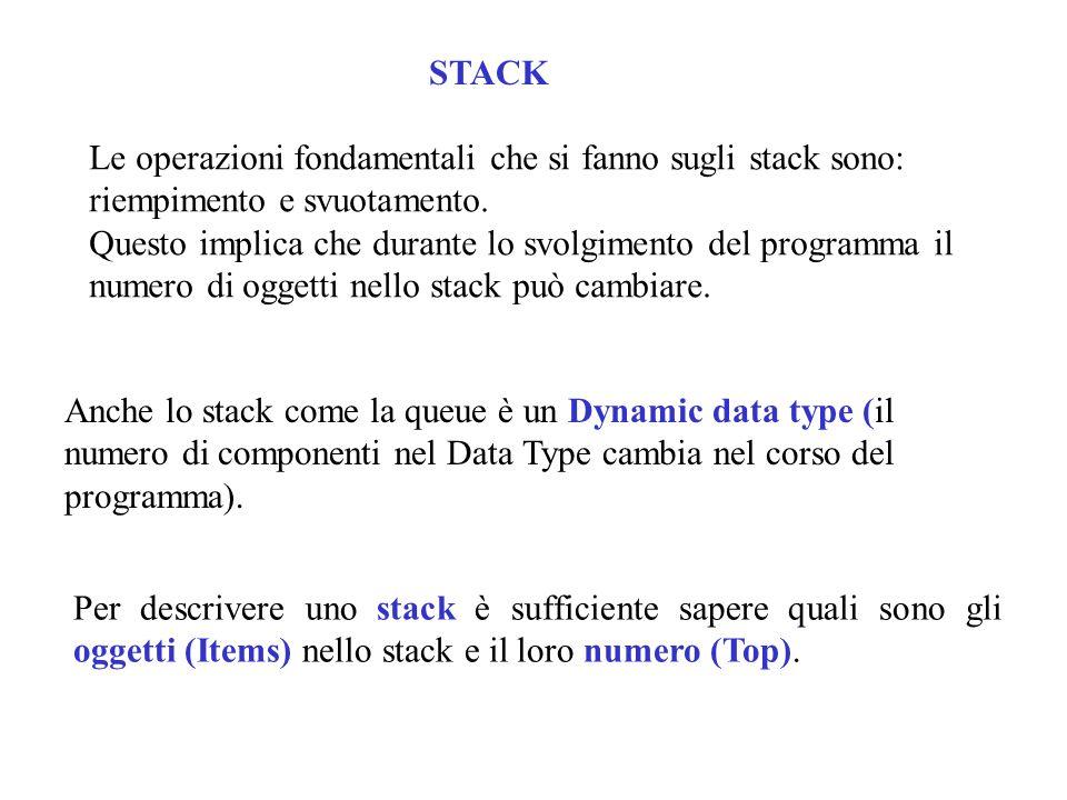 Le operazioni fondamentali che si fanno sugli stack sono: riempimento e svuotamento. Questo implica che durante lo svolgimento del programma il numero