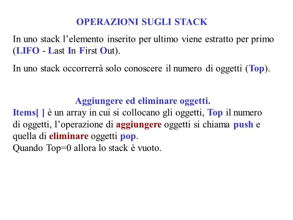 OPERAZIONI SUGLI STACK In uno stack lelemento inserito per ultimo viene estratto per primo (LIFO - Last In First Out). In uno stack occorrerrà solo co