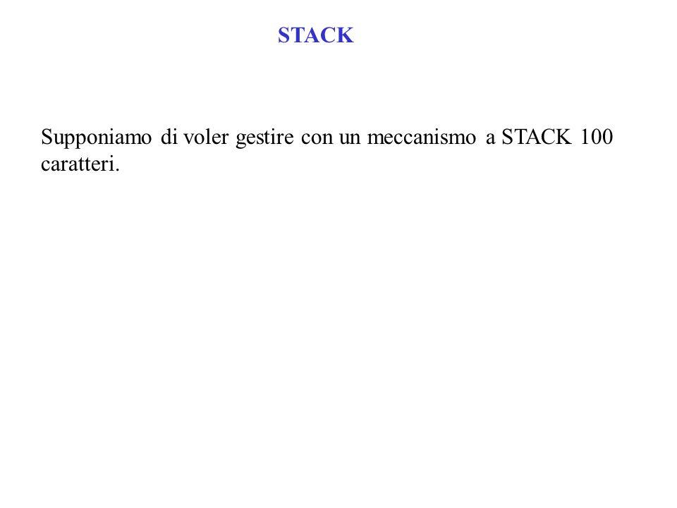 STACK Supponiamo di voler gestire con un meccanismo a STACK 100 caratteri.