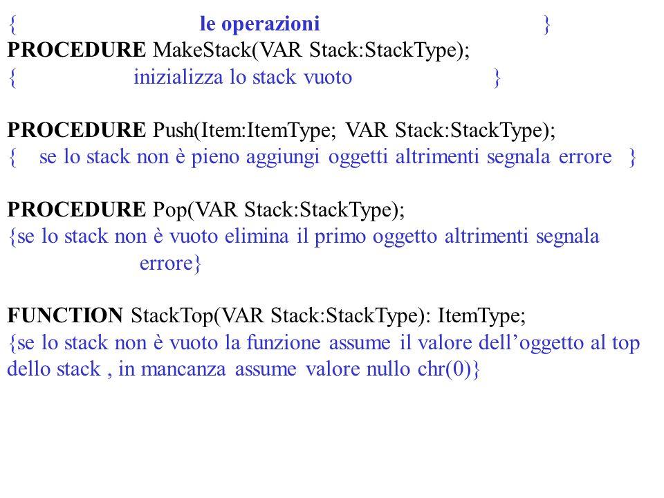 { le operazioni } PROCEDURE MakeStack(VAR Stack:StackType); { inizializza lo stack vuoto } PROCEDURE Push(Item:ItemType; VAR Stack:StackType); { se lo stack non è pieno aggiungi oggetti altrimenti segnala errore } PROCEDURE Pop(VAR Stack:StackType); {se lo stack non è vuoto elimina il primo oggetto altrimenti segnala errore} FUNCTION StackTop(VAR Stack:StackType): ItemType; {se lo stack non è vuoto la funzione assume il valore delloggetto al top dello stack, in mancanza assume valore nullo chr(0)}