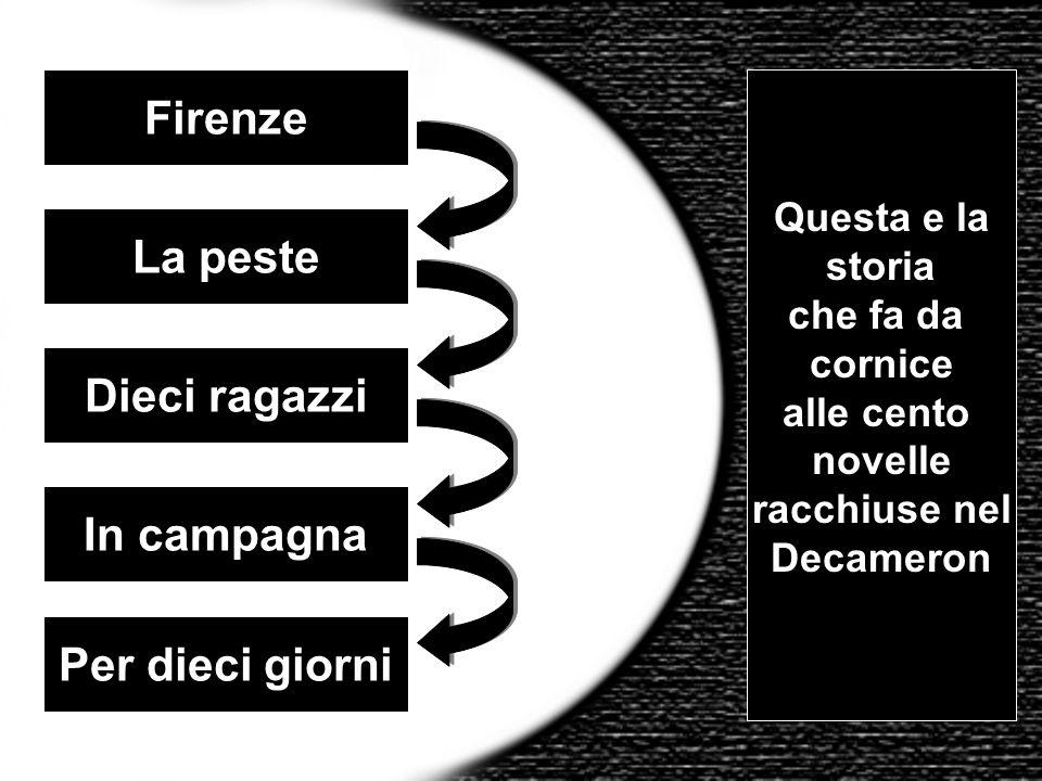 Firenze La peste Dieci ragazzi In campagna Per dieci giorni Questa e la storia che fa da cornice alle cento novelle racchiuse nel Decameron