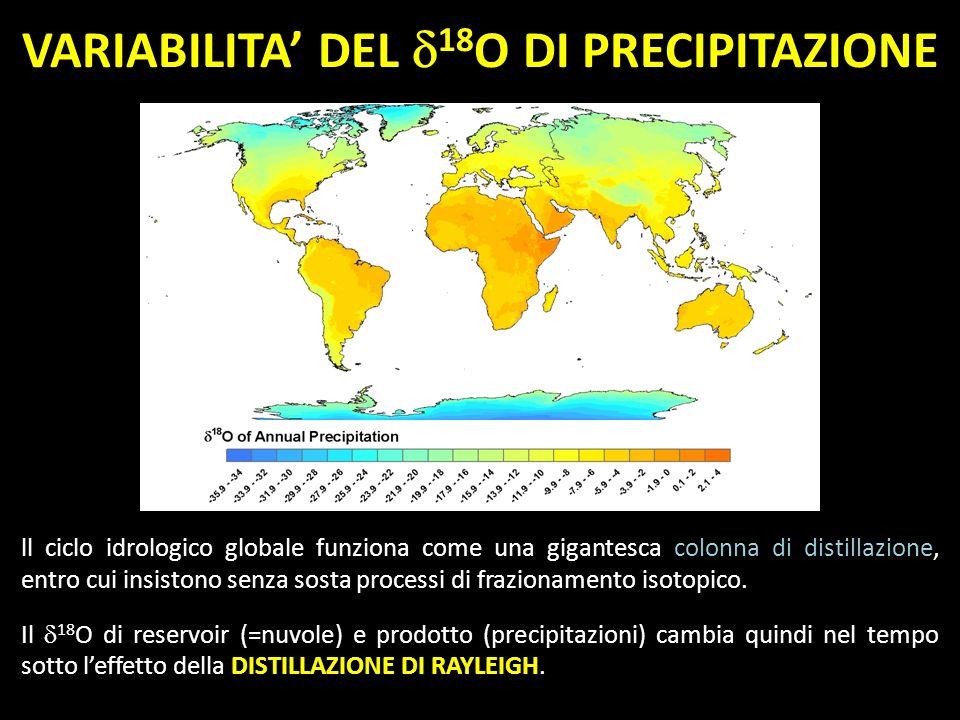 VARIABILITA DEL DI PRECIPITAZIONE VARIABILITA DEL 18 O DI PRECIPITAZIONE ll ciclo idrologico globale funziona come una gigantesca colonna di distillaz