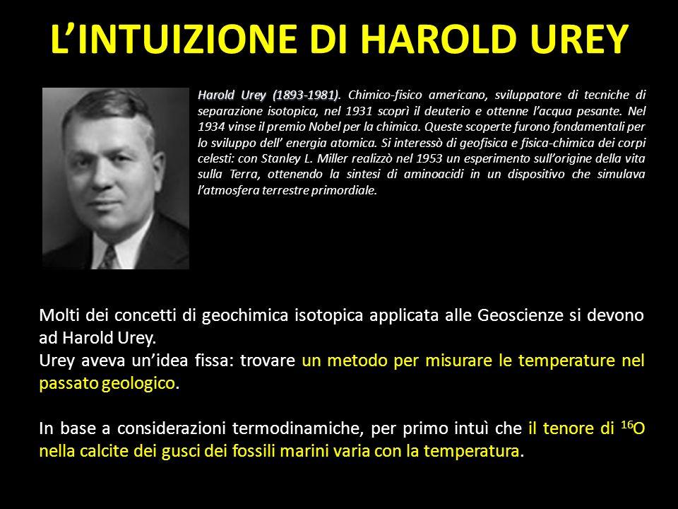 LINTUIZIONE DI HAROLD UREY Harold Urey (1893-1981) Harold Urey (1893-1981). Chimico-fisico americano, sviluppatore di tecniche di separazione isotopic