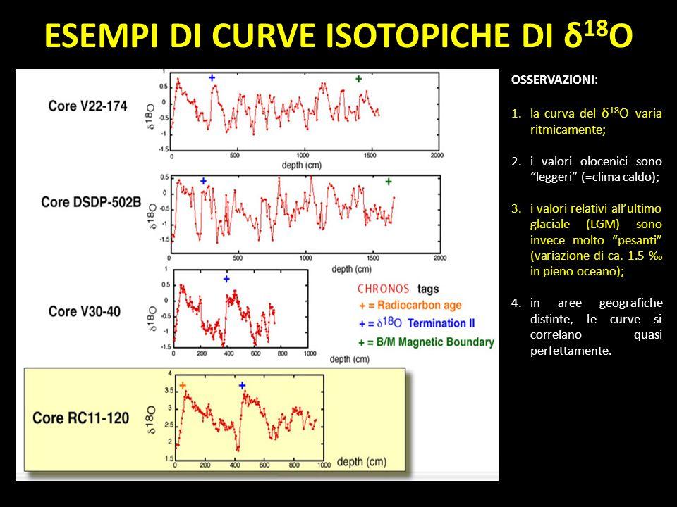 ESEMPI DI CURVE ISOTOPICHE DI δ 18 O OSSERVAZIONI: 1.la curva del δ 18 O varia ritmicamente; 2.i valori olocenici sono leggeri (=clima caldo); 3.i val