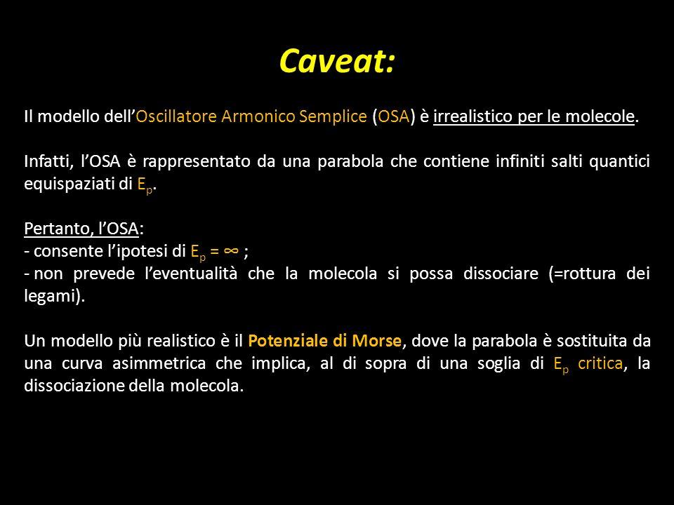 Caveat: Il modello dellOscillatore Armonico Semplice (OSA) è irrealistico per le molecole. Infatti, lOSA è rappresentato da una parabola che contiene