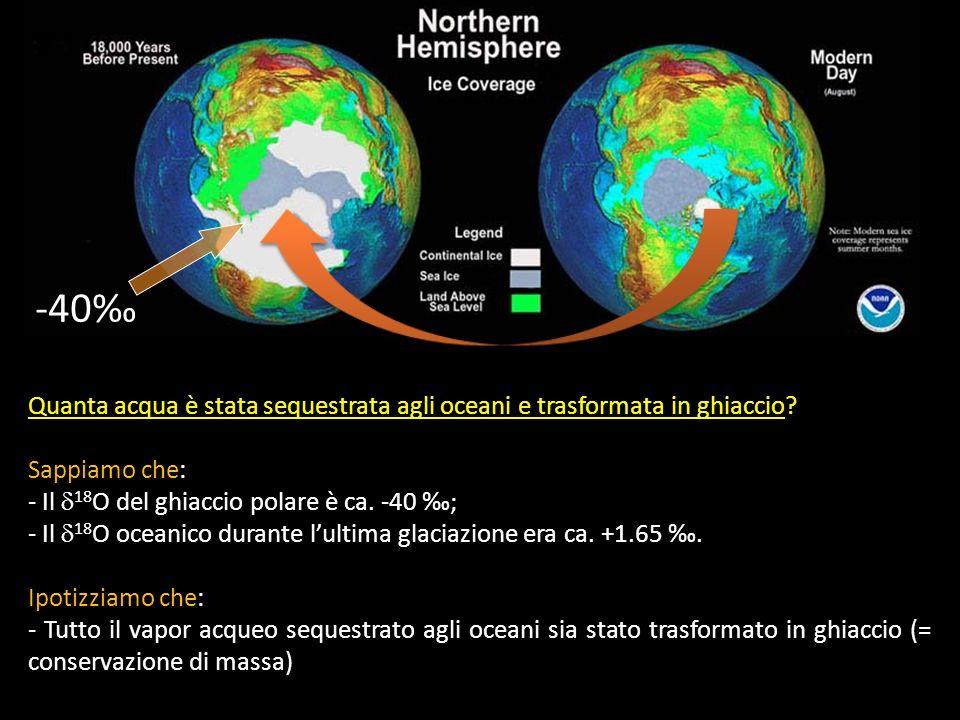-40 Quanta acqua è stata sequestrata agli oceani e trasformata in ghiaccio? Sappiamo che: - Il 18 O del ghiaccio polare è ca. -40 ; - Il 18 O oceanico