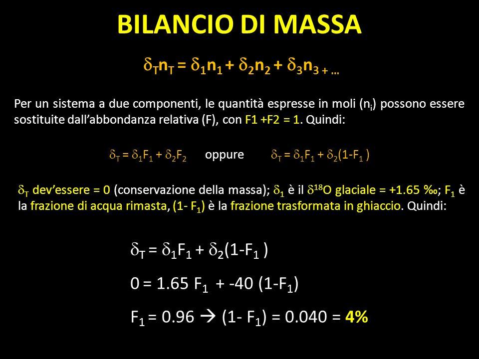 T devessere = 0 (conservazione della massa); 1 è il 18 O glaciale = +1.65 ; F 1 è la frazione di acqua rimasta, (1- F 1 ) è la frazione trasformata in