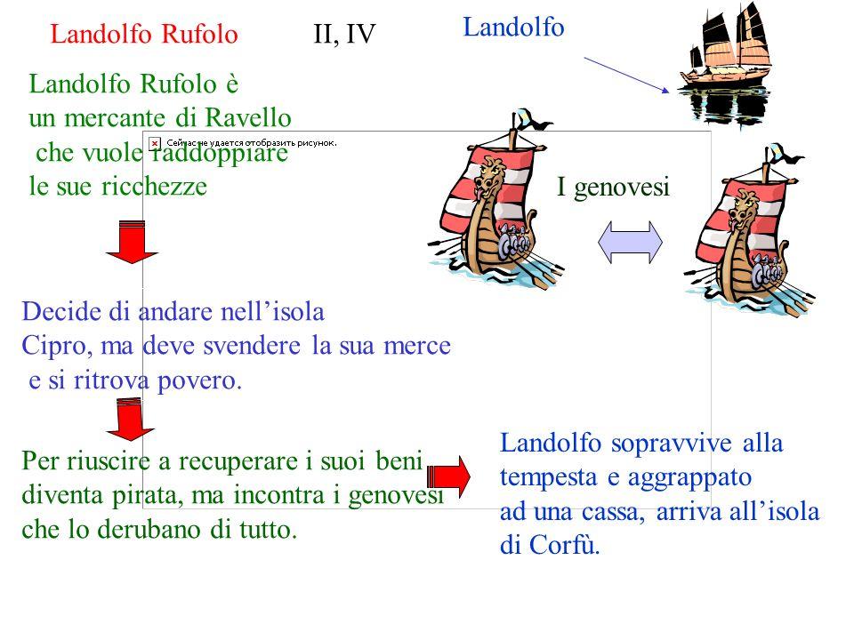 Landolfo I genovesi Landolfo Rufolo II, IV Landolfo Rufolo è un mercante di Ravello che vuole raddoppiare le sue ricchezze Decide di andare nellisola
