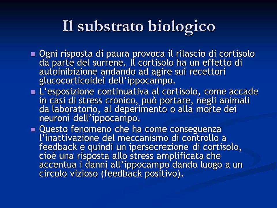 Il substrato biologico Ogni risposta di paura provoca il rilascio di cortisolo da parte del surrene. Il cortisolo ha un effetto di autoinibizione anda