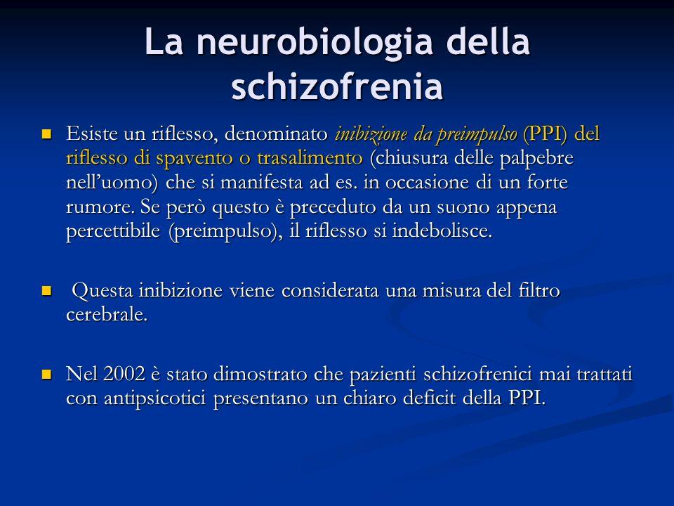 La neurobiologia della schizofrenia Esiste un riflesso, denominato inibizione da preimpulso (PPI) del riflesso di spavento o trasalimento (chiusura de