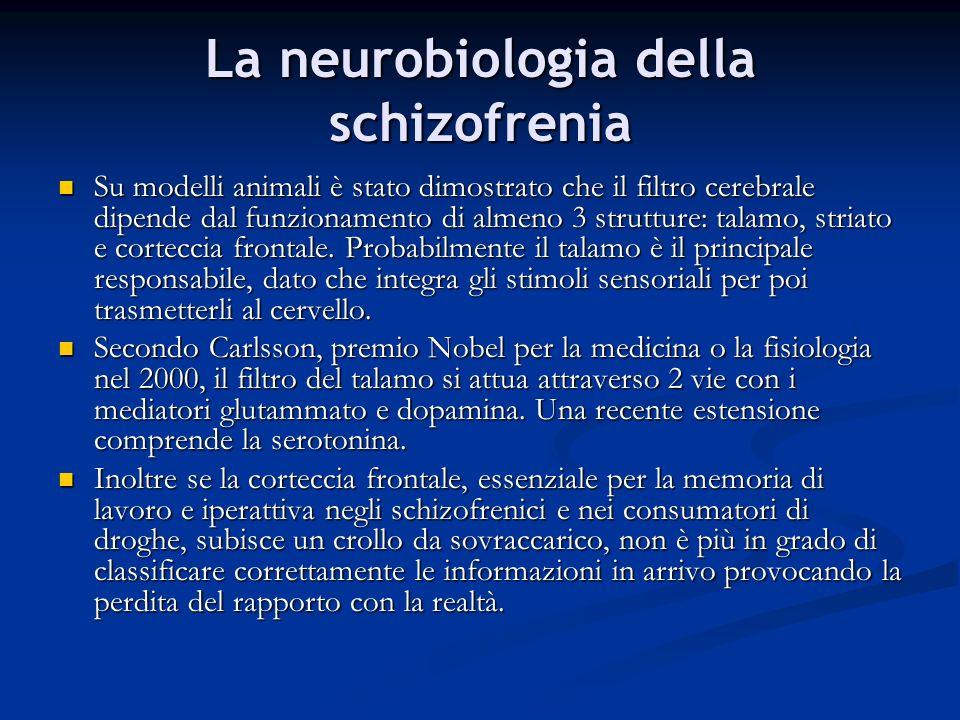 La neurobiologia della schizofrenia Su modelli animali è stato dimostrato che il filtro cerebrale dipende dal funzionamento di almeno 3 strutture: tal