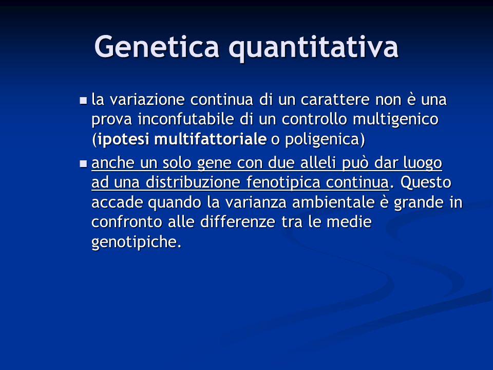 Genetica quantitativa la variazione continua di un carattere non è una prova inconfutabile di un controllo multigenico (ipotesi multifattoriale o poli