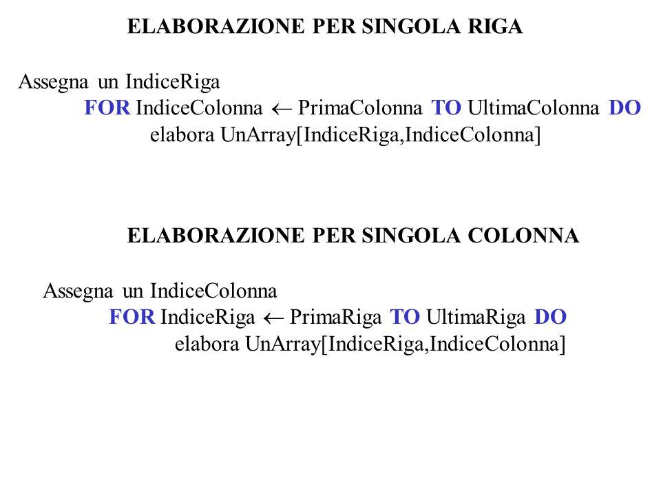 ELABORAZIONE PER SINGOLA RIGA Assegna un IndiceRiga FOR IndiceColonna PrimaColonna TO UltimaColonna DO elabora UnArray[IndiceRiga,IndiceColonna] ELABO