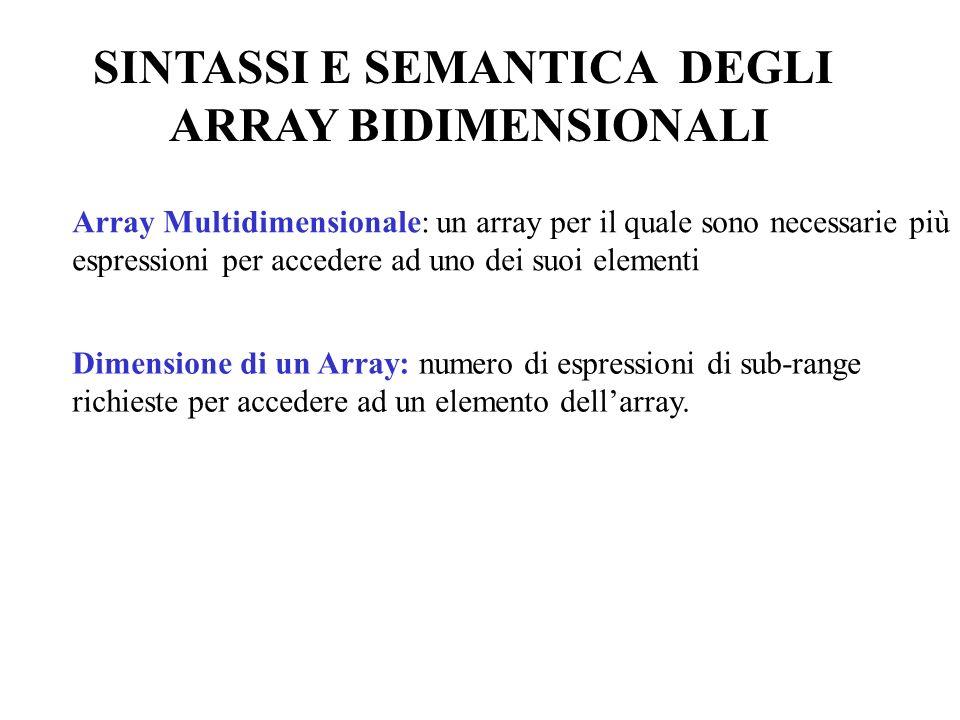 SINTASSI E SEMANTICA DEGLI ARRAY BIDIMENSIONALI Array Multidimensionale: un array per il quale sono necessarie più espressioni per accedere ad uno dei