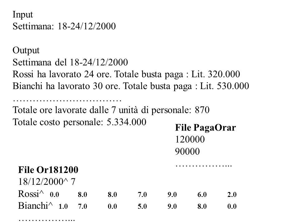 Input Settimana: 18-24/12/2000 Output Settimana del 18-24/12/2000 Rossi ha lavorato 24 ore. Totale busta paga : Lit. 320.000 Bianchi ha lavorato 30 or
