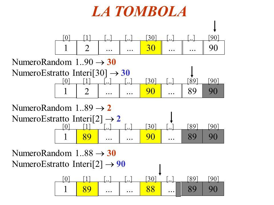 LA TOMBOLA NumeroRandom 1..90 30 NumeroEstratto Interi[30] 30 NumeroRandom 1..89 2 NumeroEstratto Interi[2] 2 NumeroRandom 1..88 30 NumeroEstratto Int