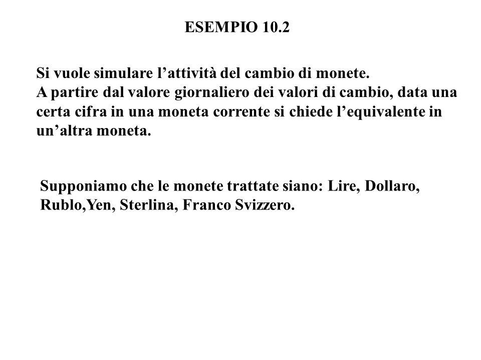 ESEMPIO 10.2 Si vuole simulare lattività del cambio di monete. A partire dal valore giornaliero dei valori di cambio, data una certa cifra in una mone