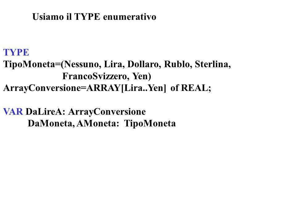 Usiamo il TYPE enumerativo TYPE TipoMoneta=(Nessuno, Lira, Dollaro, Rublo, Sterlina, FrancoSvizzero, Yen) ArrayConversione=ARRAY[Lira..Yen] of REAL; V