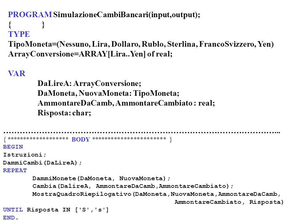 PROGRAM SimulazioneCambiBancari(input,output); { } TYPE TipoMoneta=(Nessuno, Lira, Dollaro, Rublo, Sterlina, FrancoSvizzero, Yen) ArrayConversione=ARR