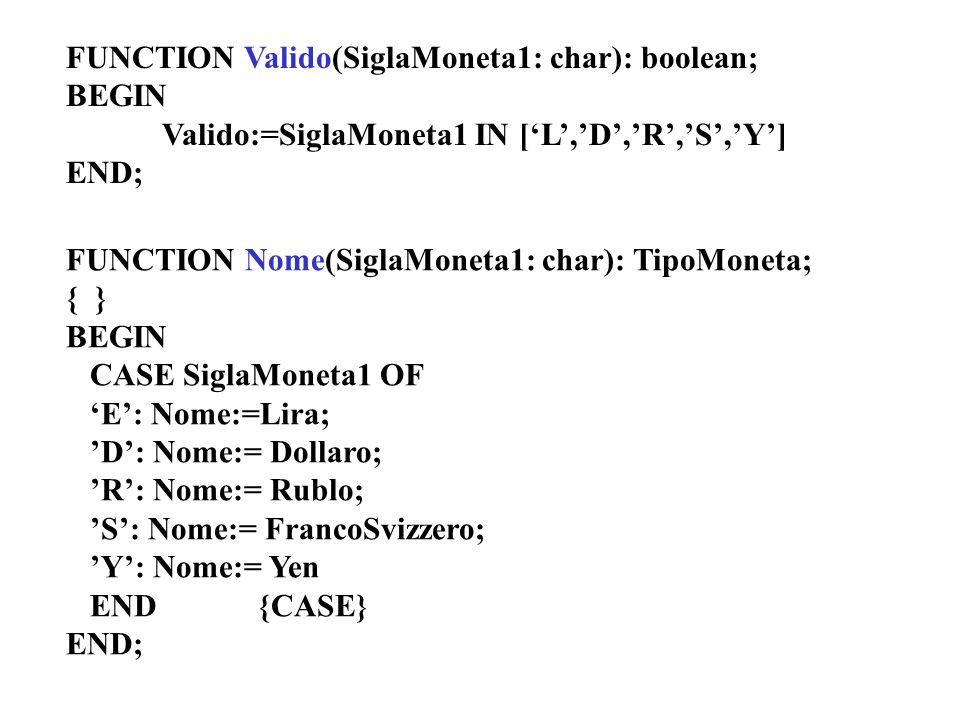 FUNCTION Valido(SiglaMoneta1: char): boolean; BEGIN Valido:=SiglaMoneta1 IN [L,D,R,S,Y] END; FUNCTION Nome(SiglaMoneta1: char): TipoMoneta; { } BEGIN