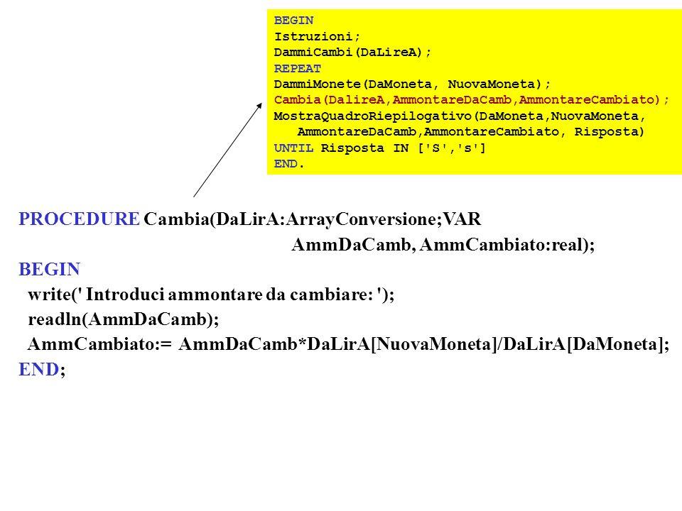 PROCEDURE Cambia(DaLirA:ArrayConversione;VAR AmmDaCamb, AmmCambiato:real); BEGIN write(' Introduci ammontare da cambiare: '); readln(AmmDaCamb); AmmCa