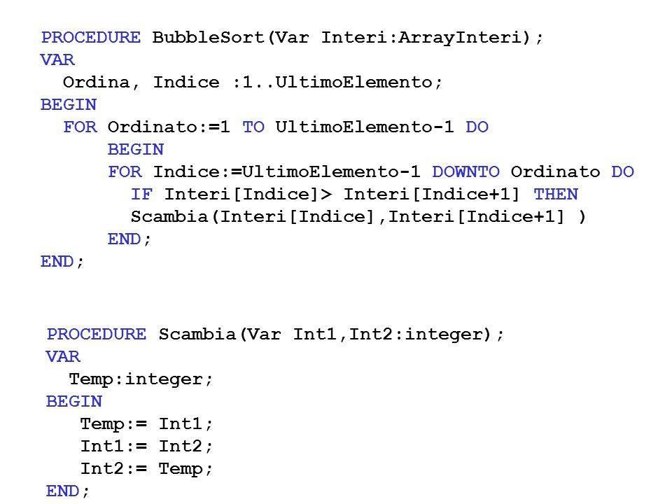 PROCEDURE BubbleSort(Var Interi:ArrayInteri); VAR Ordina, Indice :1..UltimoElemento; BEGIN FOR Ordinato:=1 TO UltimoElemento-1 DO BEGIN FOR Indice:=Ul