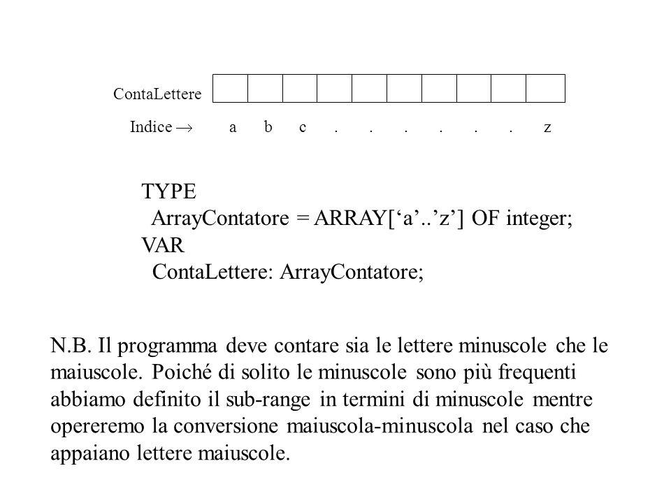 abc......z Indice ContaLettere TYPE ArrayContatore = ARRAY[a..z] OF integer; VAR ContaLettere: ArrayContatore; N.B. Il programma deve contare sia le l