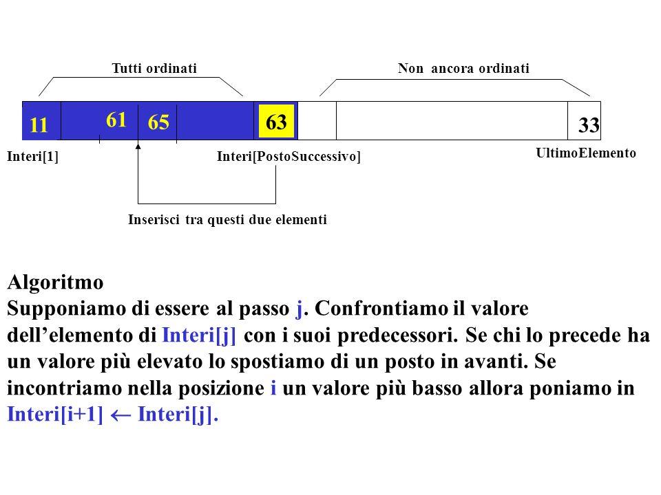 Algoritmo Supponiamo di essere al passo j. Confrontiamo il valore dellelemento di Interi[j] con i suoi predecessori. Se chi lo precede ha un valore pi