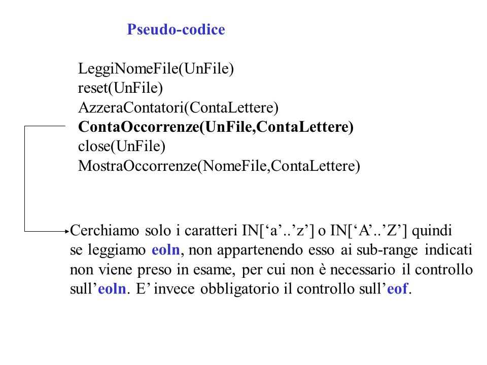 BUBBLE SORT Pseudo-codice FOR Indice UltimoElemento-1 DOWNTO Ordinato DO IF Interi[Indice]> Interi[Indice+1] THEN Scambia(Interi[Indice], Interi[Indice+1] )