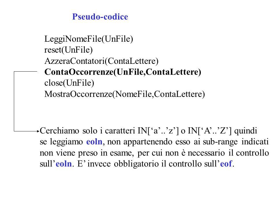 Pseudo-codice LeggiNomeFile(UnFile) reset(UnFile) AzzeraContatori(ContaLettere) ContaOccorrenze(UnFile,ContaLettere) close(UnFile) MostraOccorrenze(No