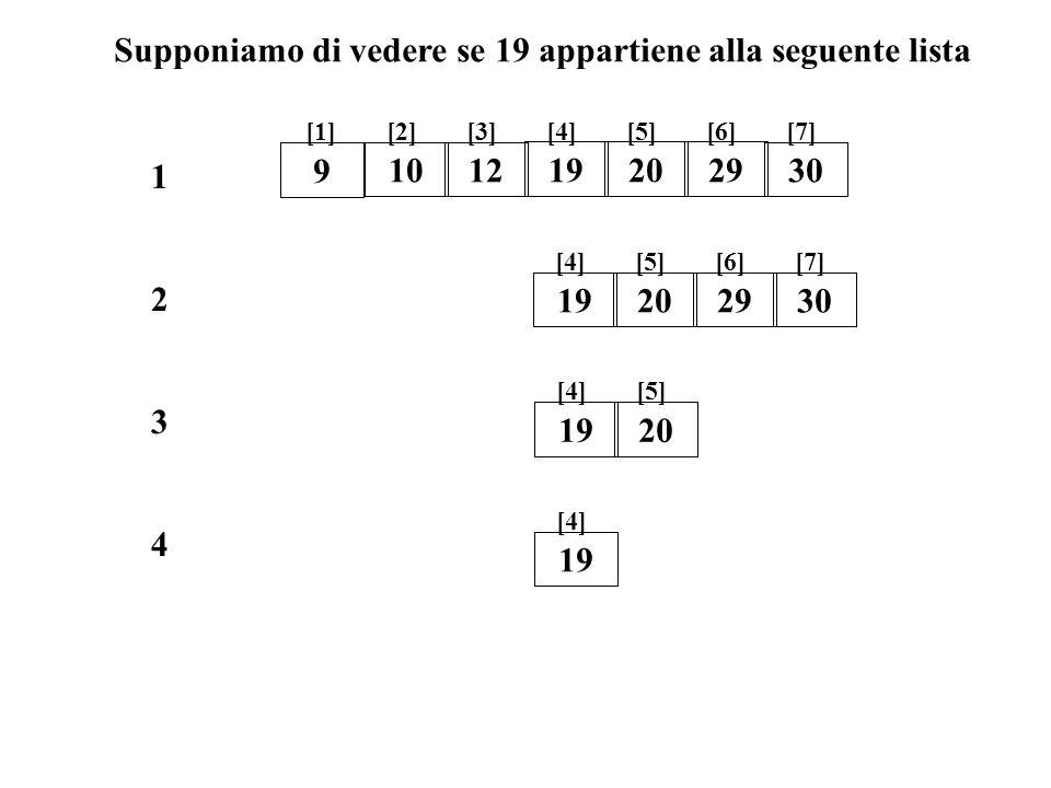 1 9 1012 192029 30 [1][2][3][4][5][6][7] Supponiamo di vedere se 19 appartiene alla seguente lista 192029 30 [4][5][6][7] 2 1920 [4][5] 3 19 [4] 4