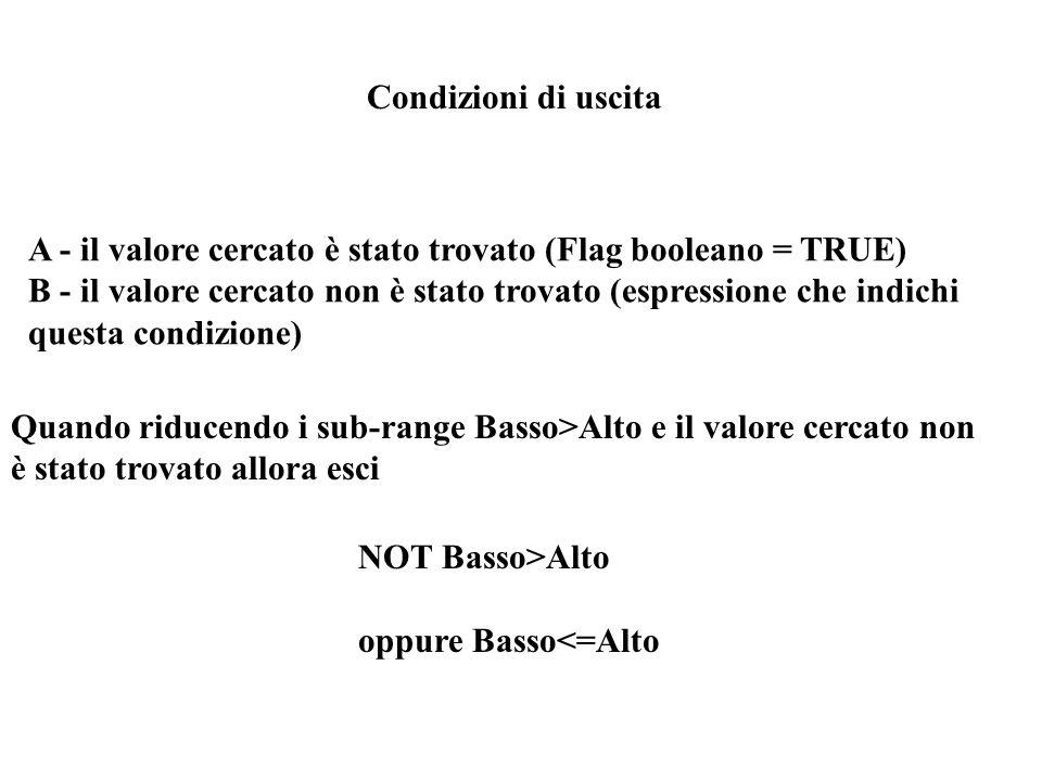 Condizioni di uscita A - il valore cercato è stato trovato (Flag booleano = TRUE) B - il valore cercato non è stato trovato (espressione che indichi q