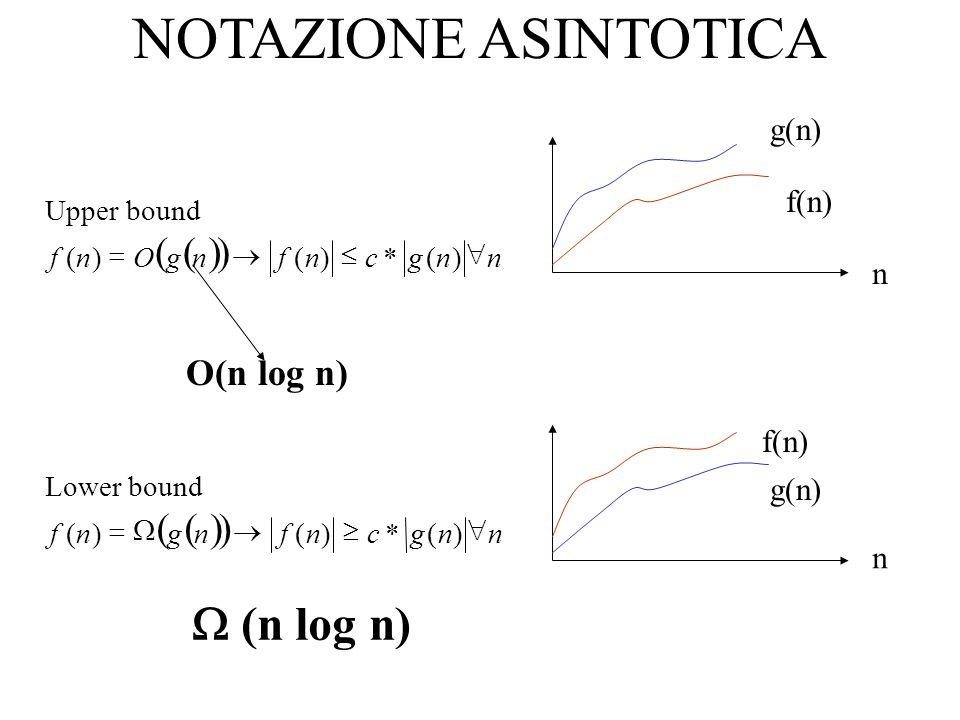 NOTAZIONE ASINTOTICA )()()( boundLower nngcnfngnf )()()( boundUpper nngcnfngOnf n f(n) g(n) f(n) g(n) n O(n log n) (n log n)