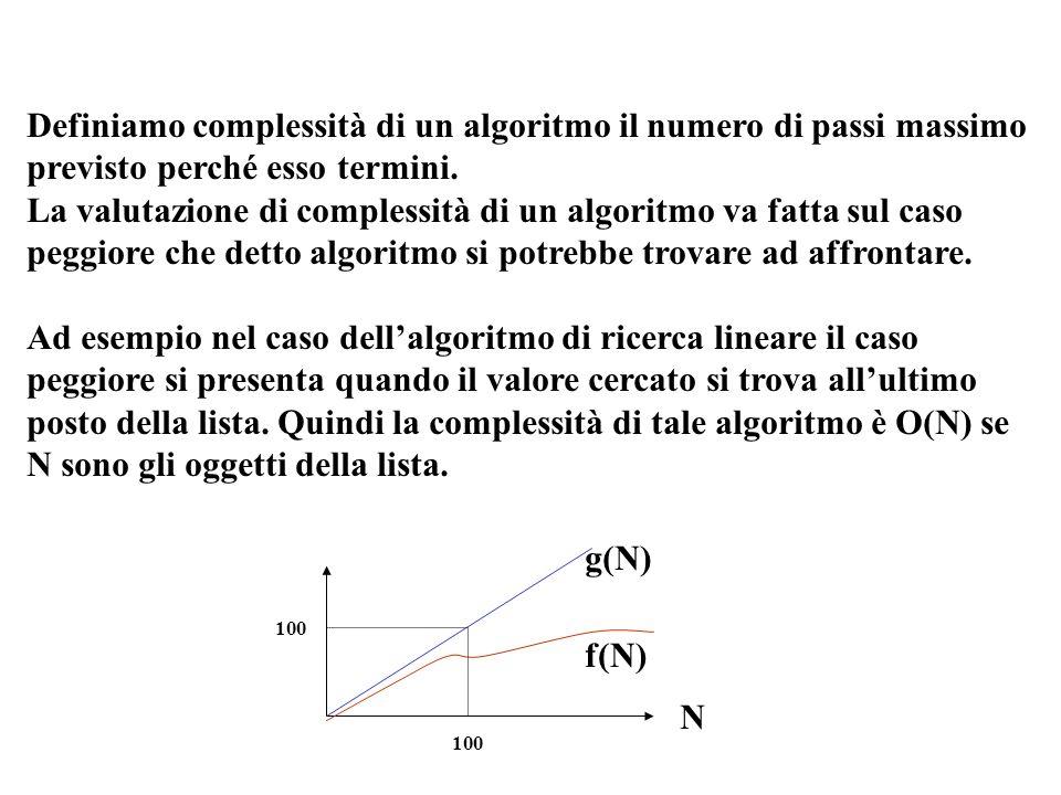 Definiamo complessità di un algoritmo il numero di passi massimo previsto perché esso termini. La valutazione di complessità di un algoritmo va fatta