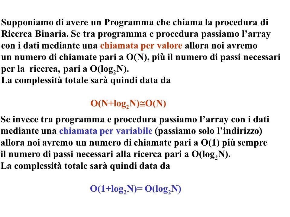 Supponiamo di avere un Programma che chiama la procedura di Ricerca Binaria. Se tra programma e procedura passiamo larray con i dati mediante una chia