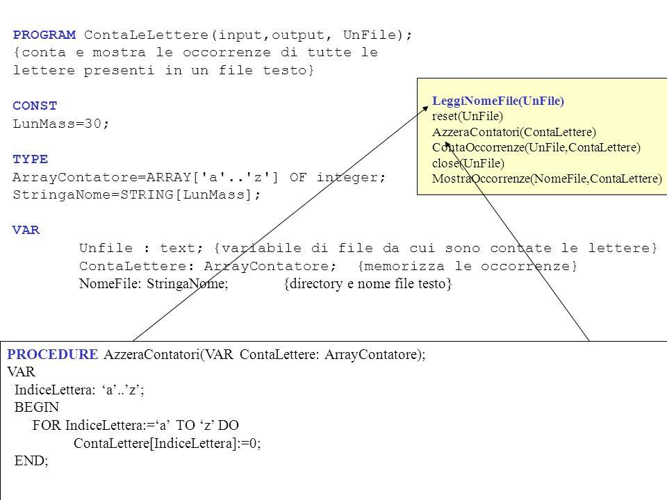 PROGRAM ContaLeLettere(input,output, UnFile); {conta e mostra le occorrenze di tutte le lettere presenti in un file testo} CONST LunMass=30; TYPE Arra
