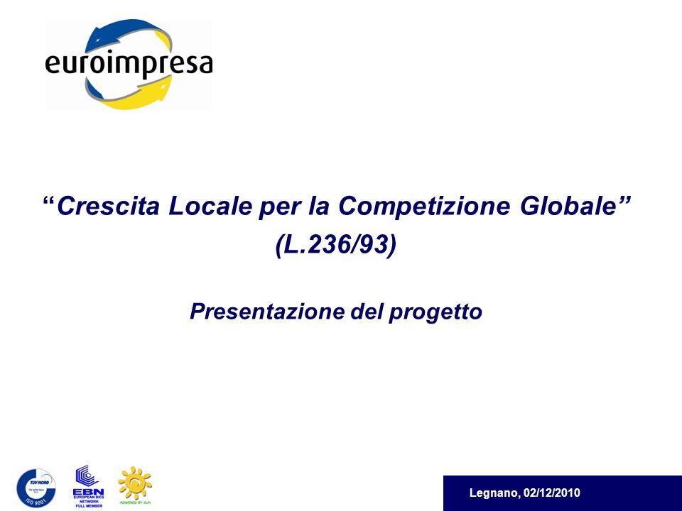 Legnano, 02/12/2010 Crescita Locale per la Competizione Globale (L.236/93) Presentazione del progetto